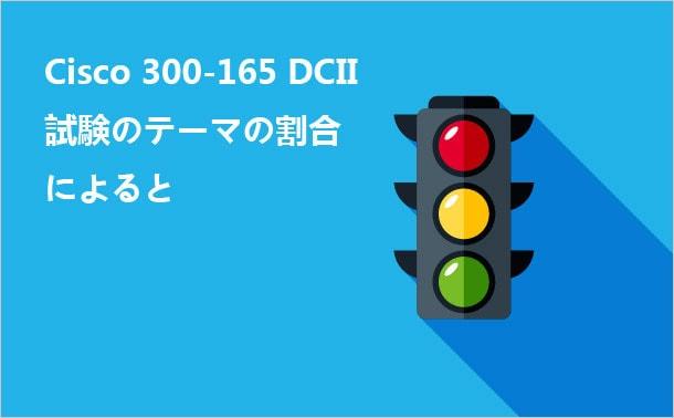 Cisco 300-165 DCII試験のテーマ