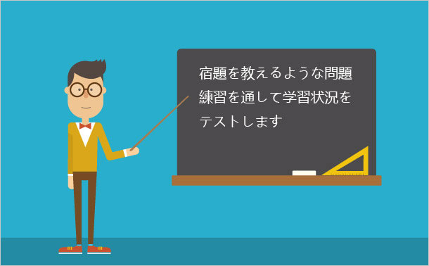 Cisco 300-165 DCIIの方法を学習します