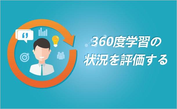 Cisco 300-208試験の意味