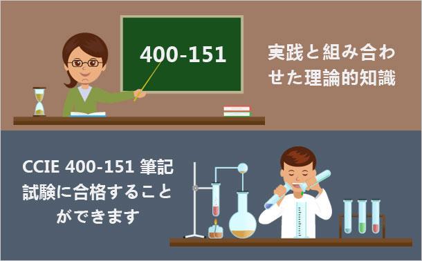 CCIE 400-151学習方法