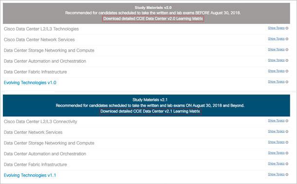 Cisco 400-151学習資料