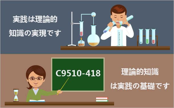 C9510-418理論的な実践