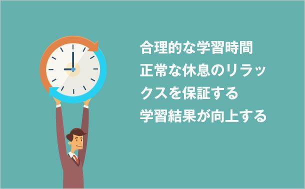 70-703 学習時間